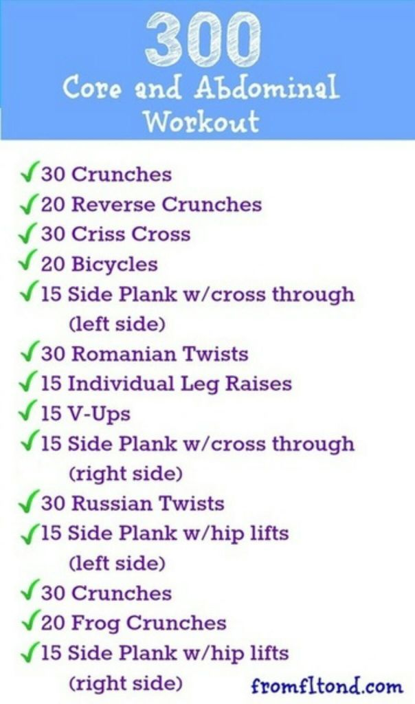 Ab Abs Exercise Fit Fitness Health Motivation Pro Ana