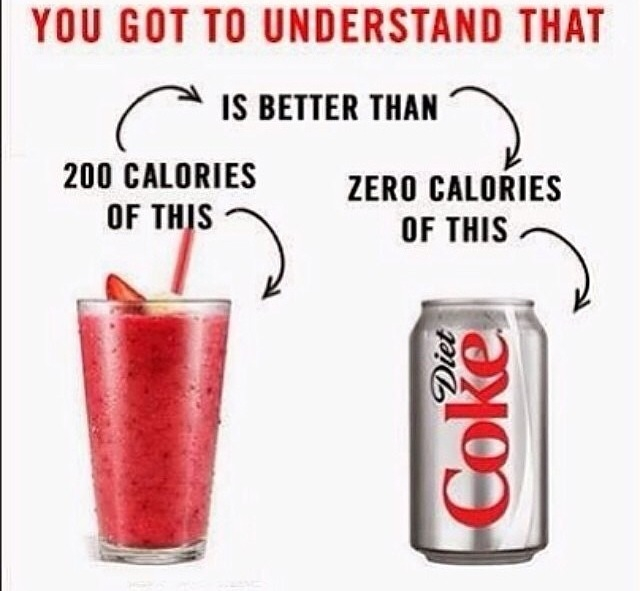 calories, coca cola, diet, diet coke, food, fruits, healthy, plan, program, understanding, body shred