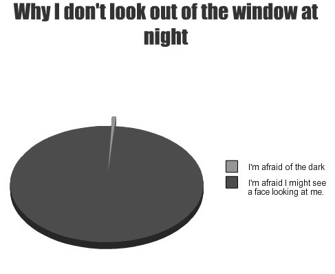 afraid, black, dark, eyes, face, grey, looking, monster, night, omg, scary, white, window