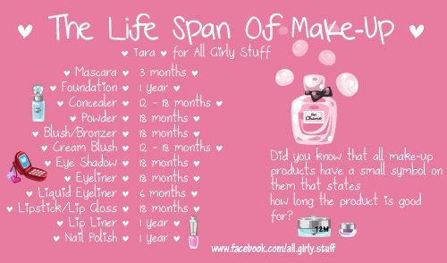 girly, life span, make up, pink