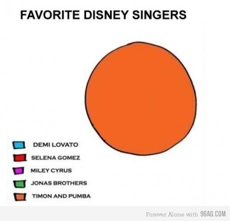 disney, lion king, the lion king, timon and pumba