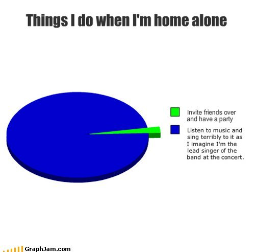 alone, girl, home, invite, invite friends, listen, listen to music, make a party, music, party, text, things, vintage